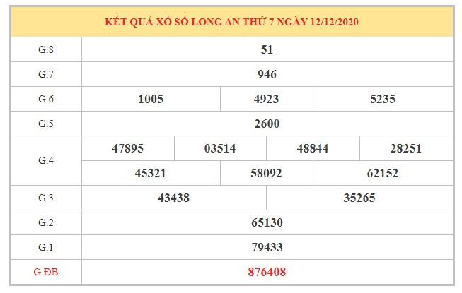 Soi cầu XSLA ngày 19/12/2020 dựa trên kết quả kì trước