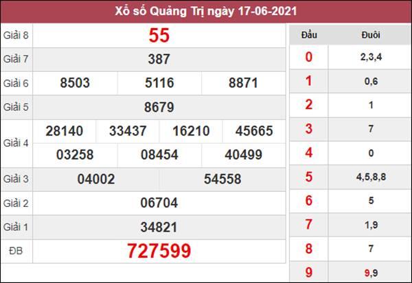 Soi cầu KQXS Quảng Trị 24/6/2021 thứ 5 chuẩn xác